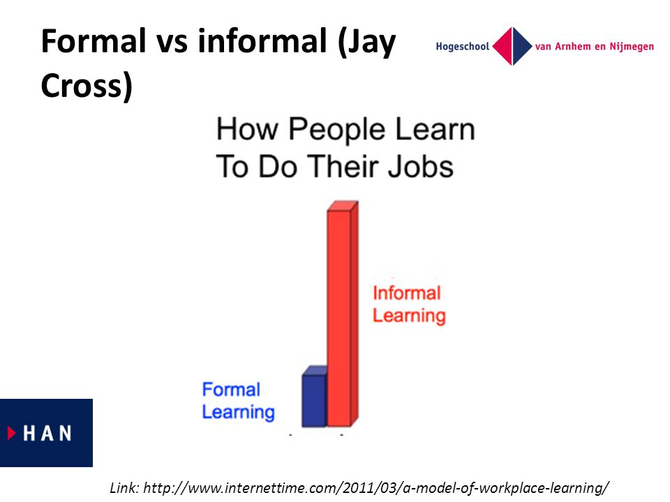 Formal vs informal (Jay Cross)
