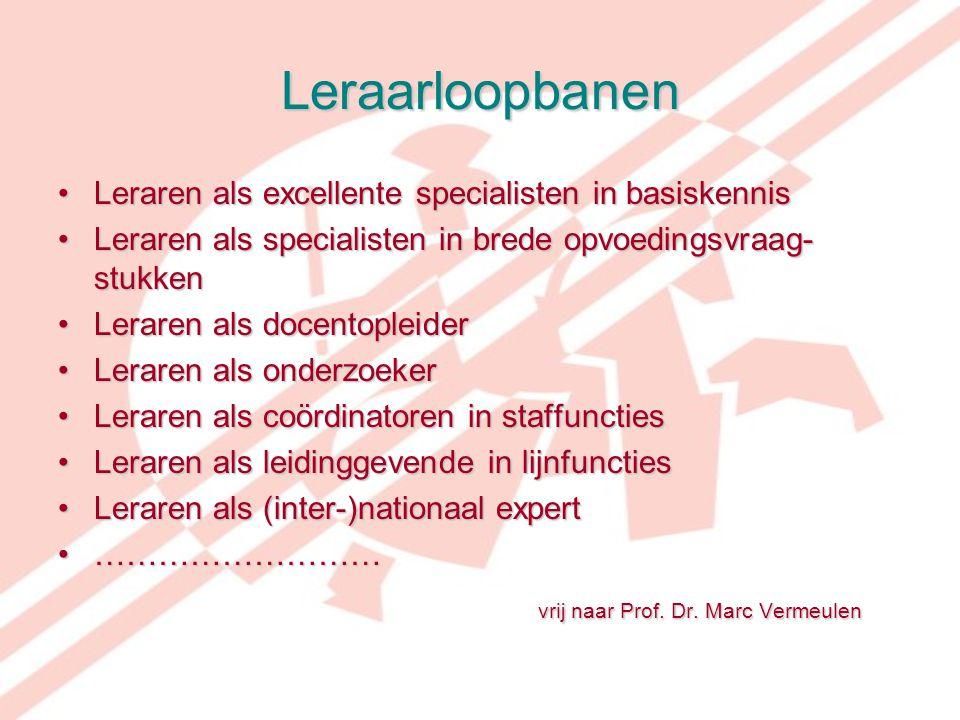 Leraarloopbanen vrij naar Prof. Dr. Marc Vermeulen