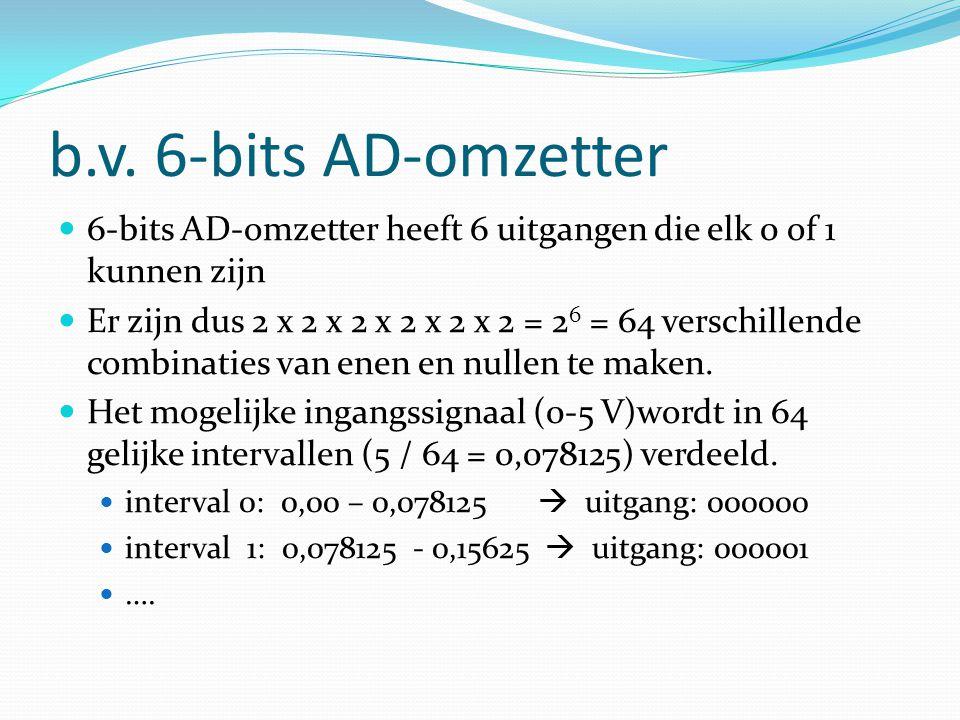b.v. 6-bits AD-omzetter 6-bits AD-omzetter heeft 6 uitgangen die elk 0 of 1 kunnen zijn.