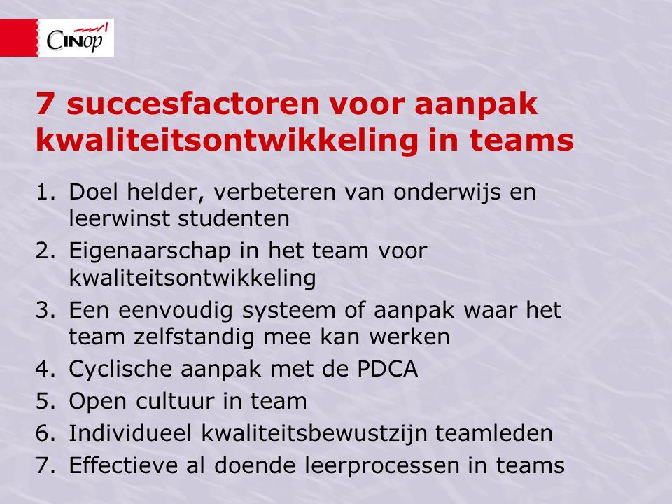 7 succesfactoren voor aanpak kwaliteitsontwikkeling in teams