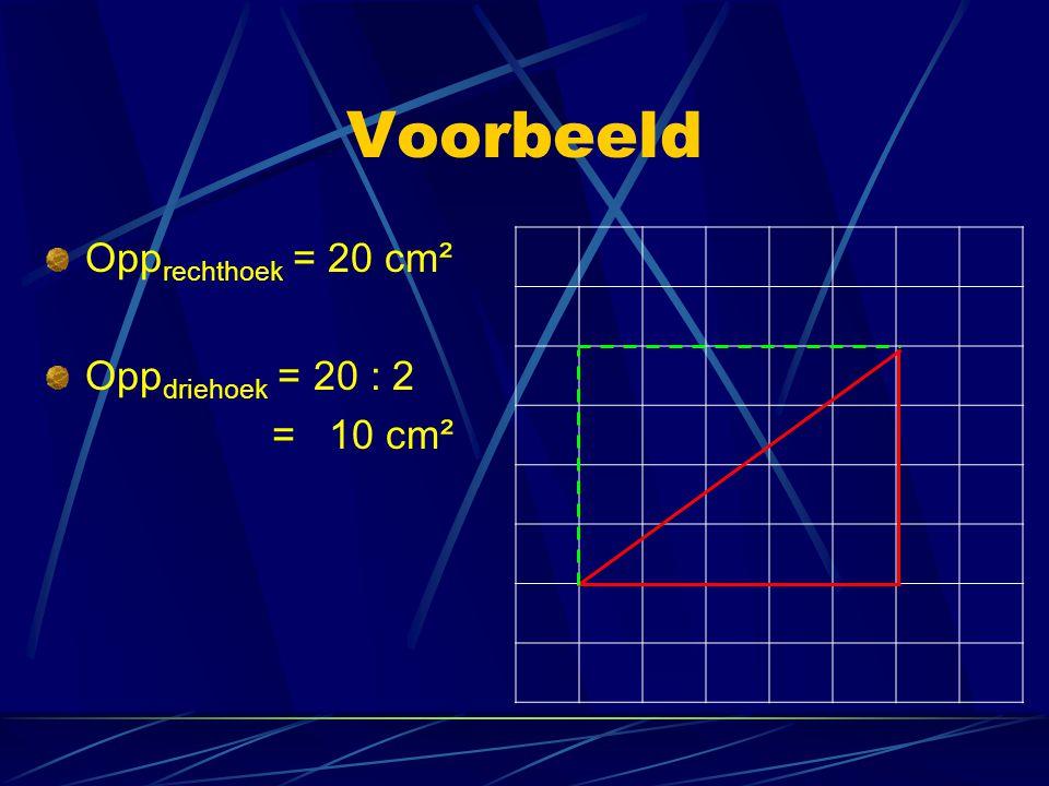 Voorbeeld Opprechthoek = 20 cm² Oppdriehoek = 20 : 2 = 10 cm²