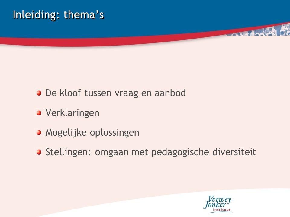 Inleiding: thema's De kloof tussen vraag en aanbod Verklaringen