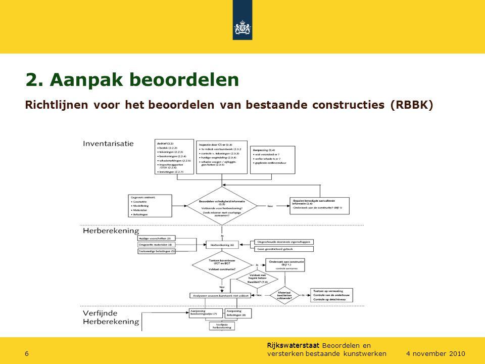 2. Aanpak beoordelen Richtlijnen voor het beoordelen van bestaande constructies (RBBK)