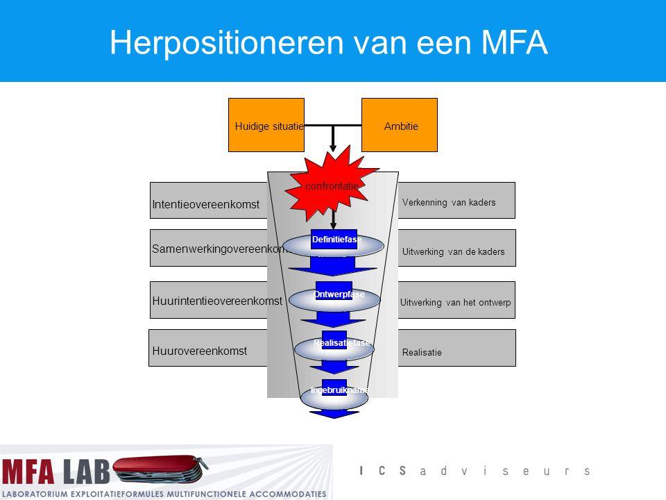 Herpositioneren van een MFA