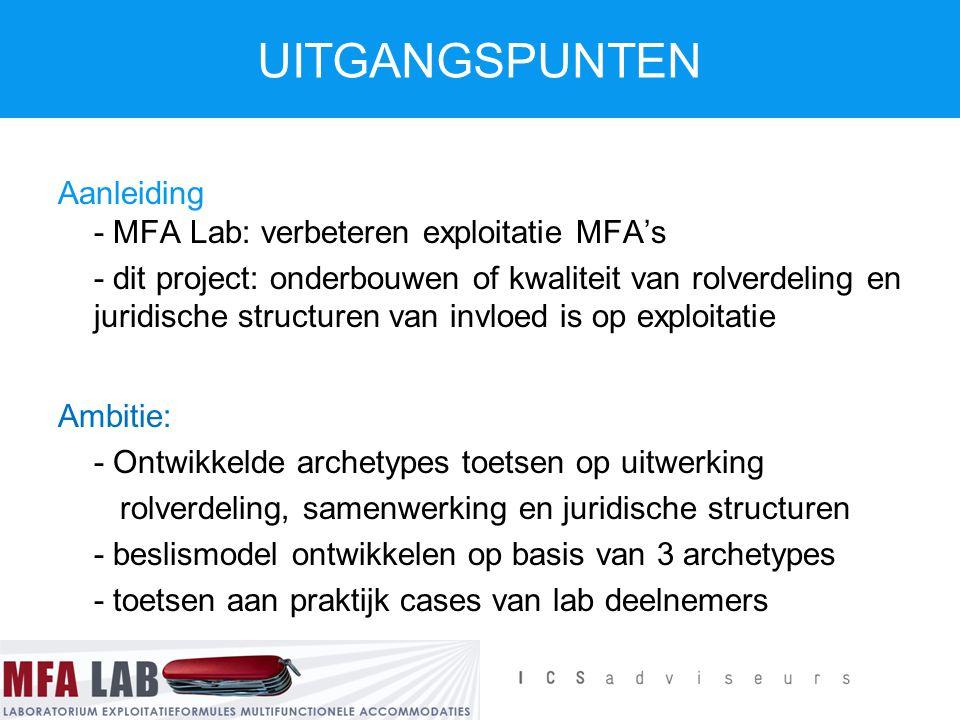 UITGANGSPUNTEN Aanleiding - MFA Lab: verbeteren exploitatie MFA's