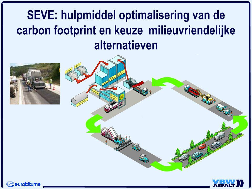 SEVE: hulpmiddel optimalisering van de carbon footprint en keuze milieuvriendelijke alternatieven