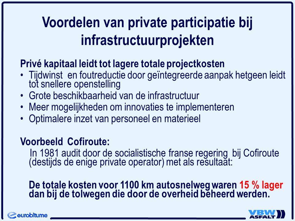 Voordelen van private participatie bij infrastructuurprojekten