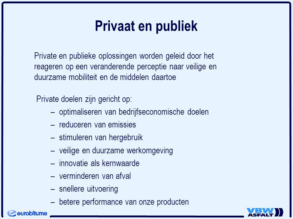 Privaat en publiek