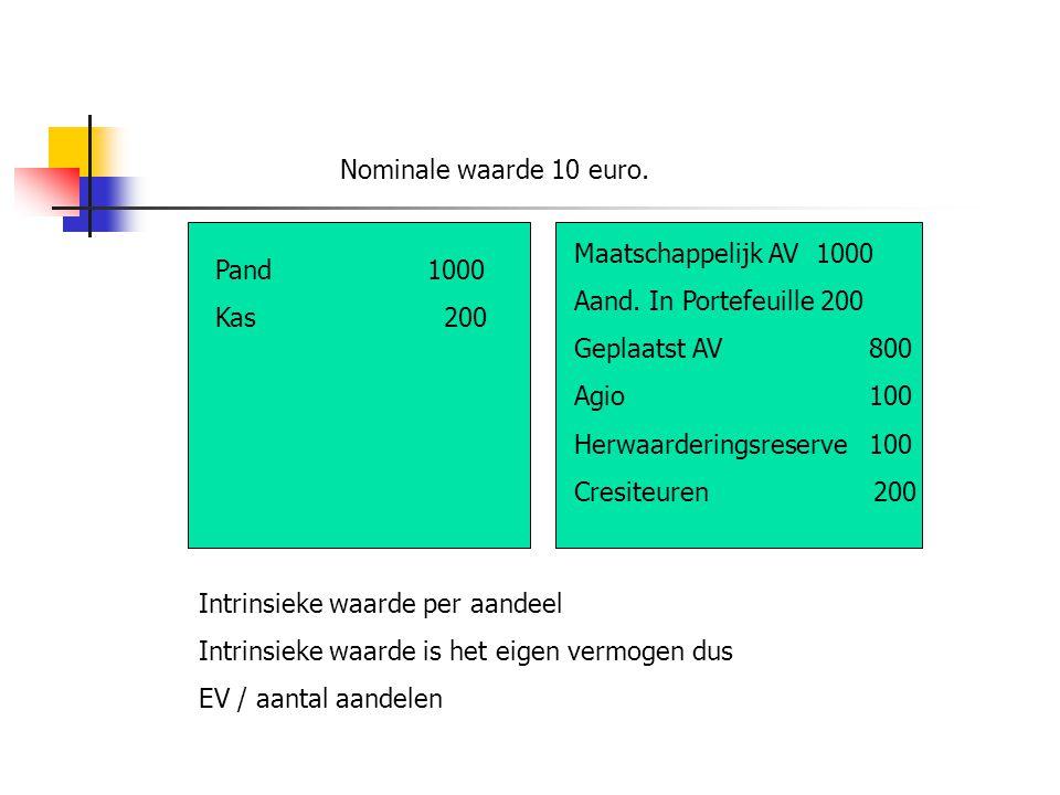 Nominale waarde 10 euro. Maatschappelijk AV 1000. Aand. In Portefeuille 200. Geplaatst AV 800.