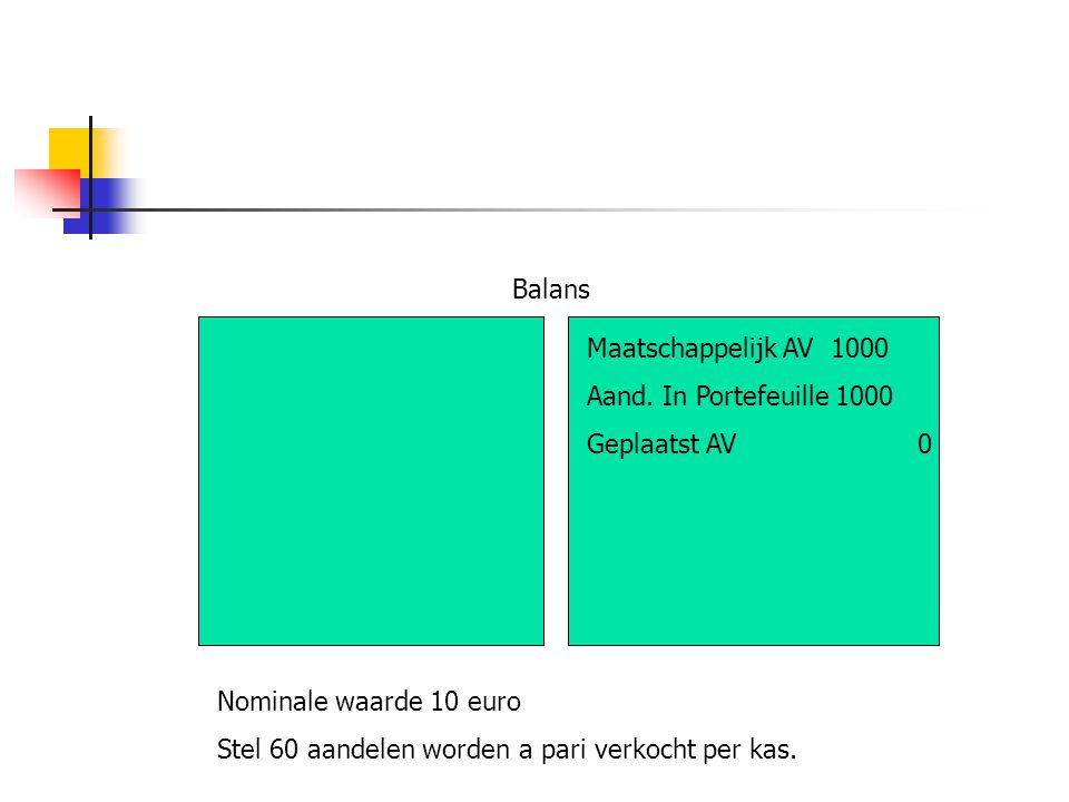 Balans Maatschappelijk AV 1000. Aand. In Portefeuille 1000. Geplaatst AV 0. Nominale waarde 10 euro.