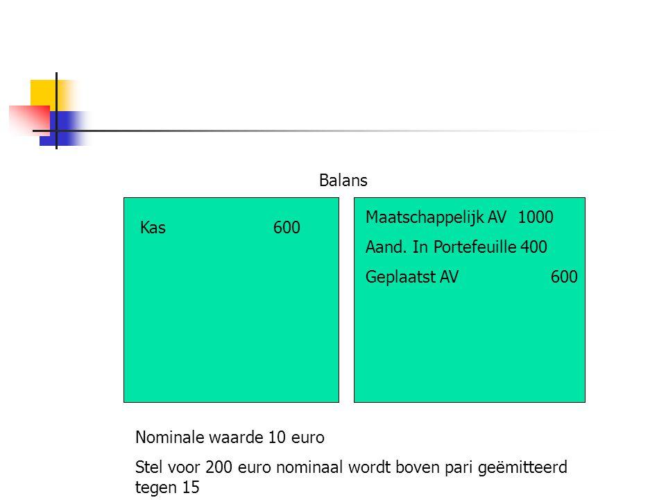Balans Maatschappelijk AV 1000. Aand. In Portefeuille 400. Geplaatst AV 600. Kas 600.