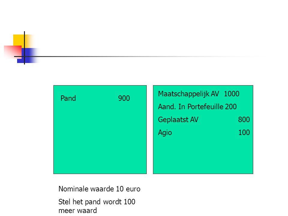 Maatschappelijk AV 1000 Aand. In Portefeuille 200. Geplaatst AV 800. Agio 100.