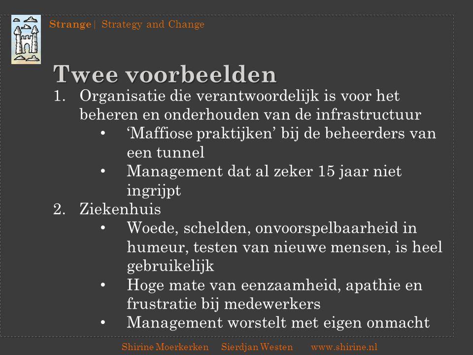 Twee voorbeelden Organisatie die verantwoordelijk is voor het beheren en onderhouden van de infrastructuur.