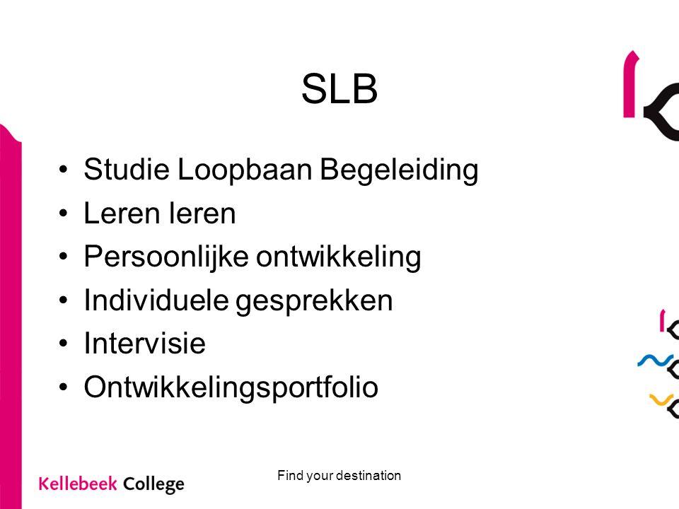 SLB Studie Loopbaan Begeleiding Leren leren Persoonlijke ontwikkeling