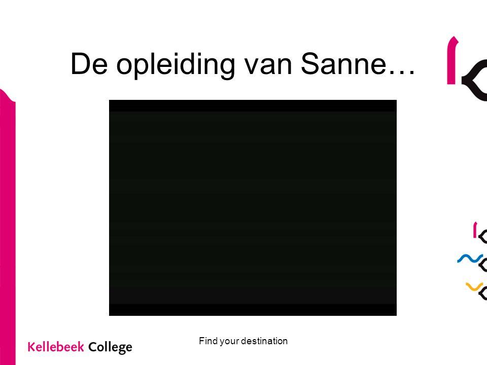 De opleiding van Sanne…