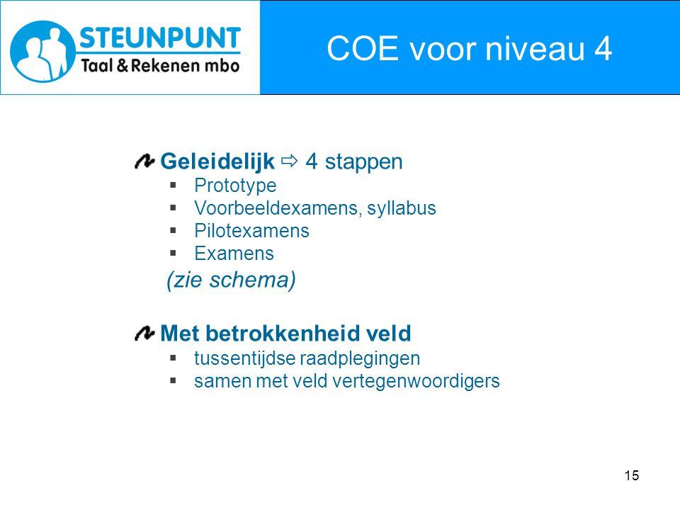 COE voor niveau 4 Geleidelijk  4 stappen (zie schema)