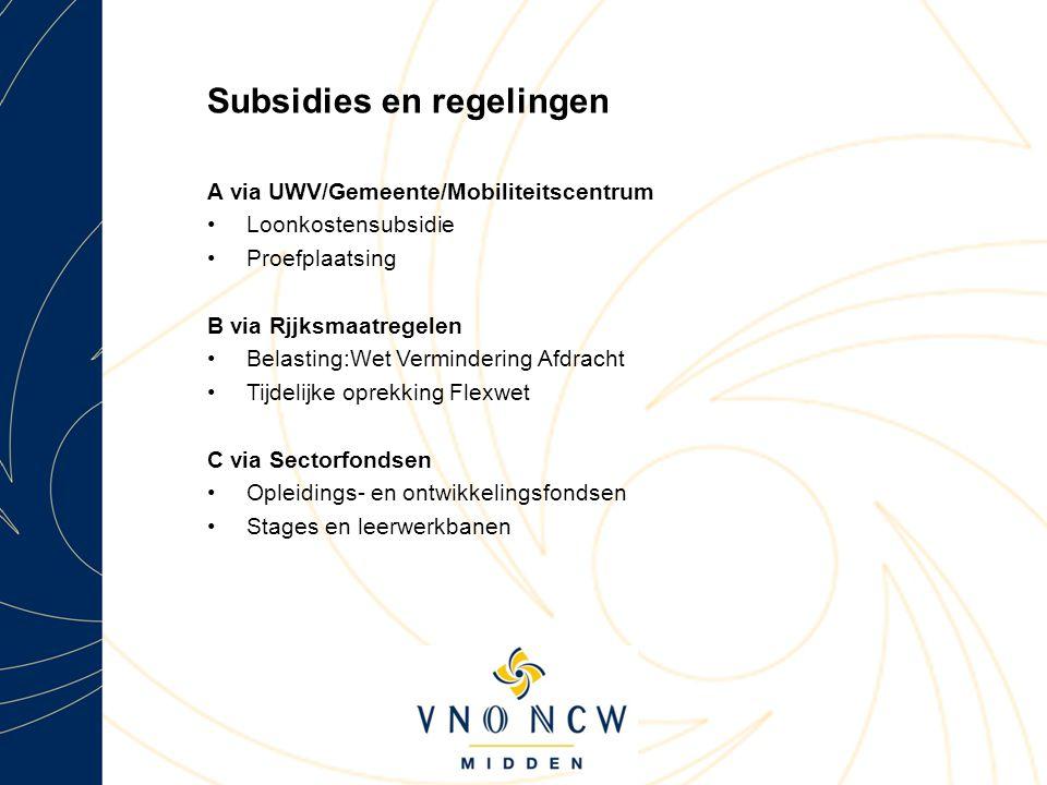 Subsidies en regelingen
