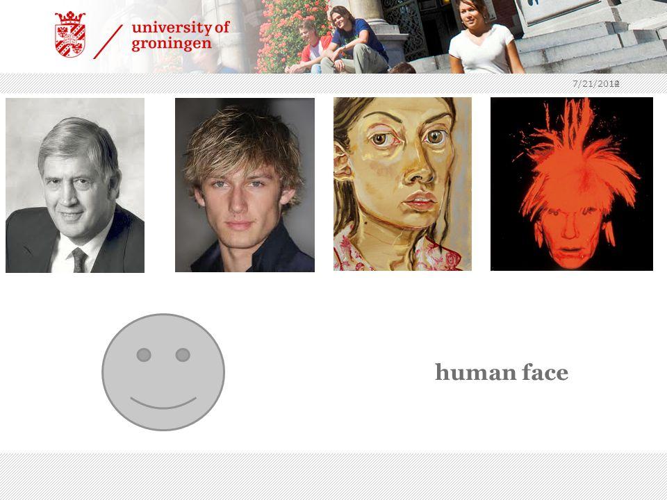 4/4/2017 human face
