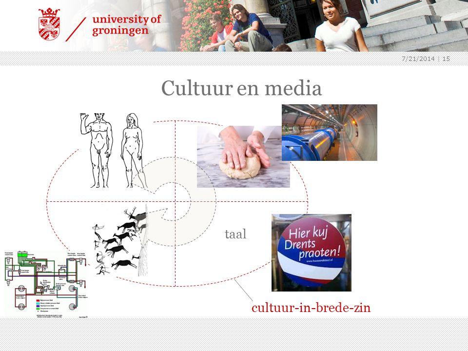 cultuur-in-brede-zin