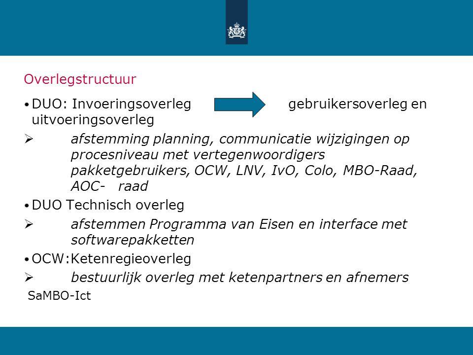 DUO: Invoeringsoverleg gebruikersoverleg en uitvoeringsoverleg