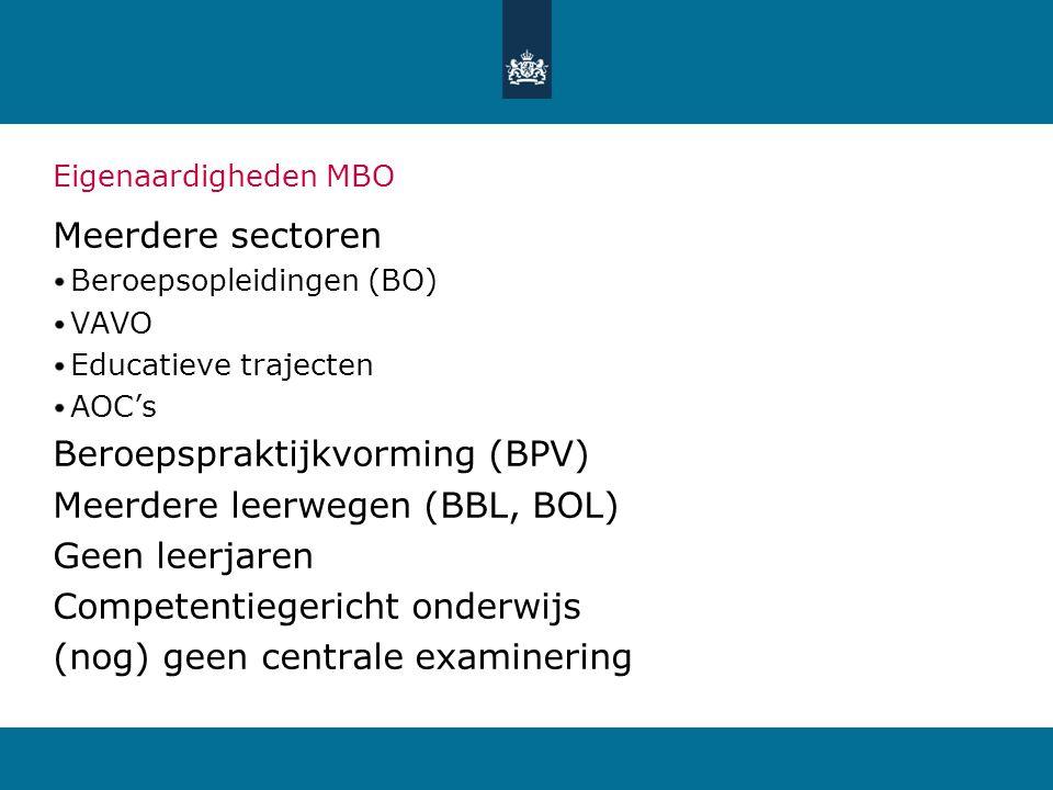 Beroepspraktijkvorming (BPV) Meerdere leerwegen (BBL, BOL)