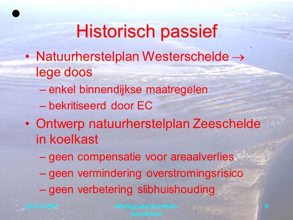 Werkgroep Schelde-estuarium