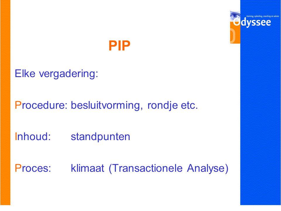 PIP Elke vergadering: Procedure: besluitvorming, rondje etc.