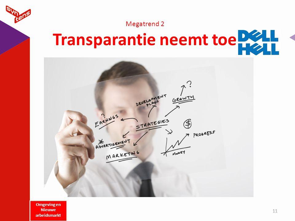 Megatrend 2 Transparantie neemt toe