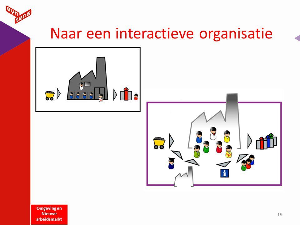 Naar een interactieve organisatie