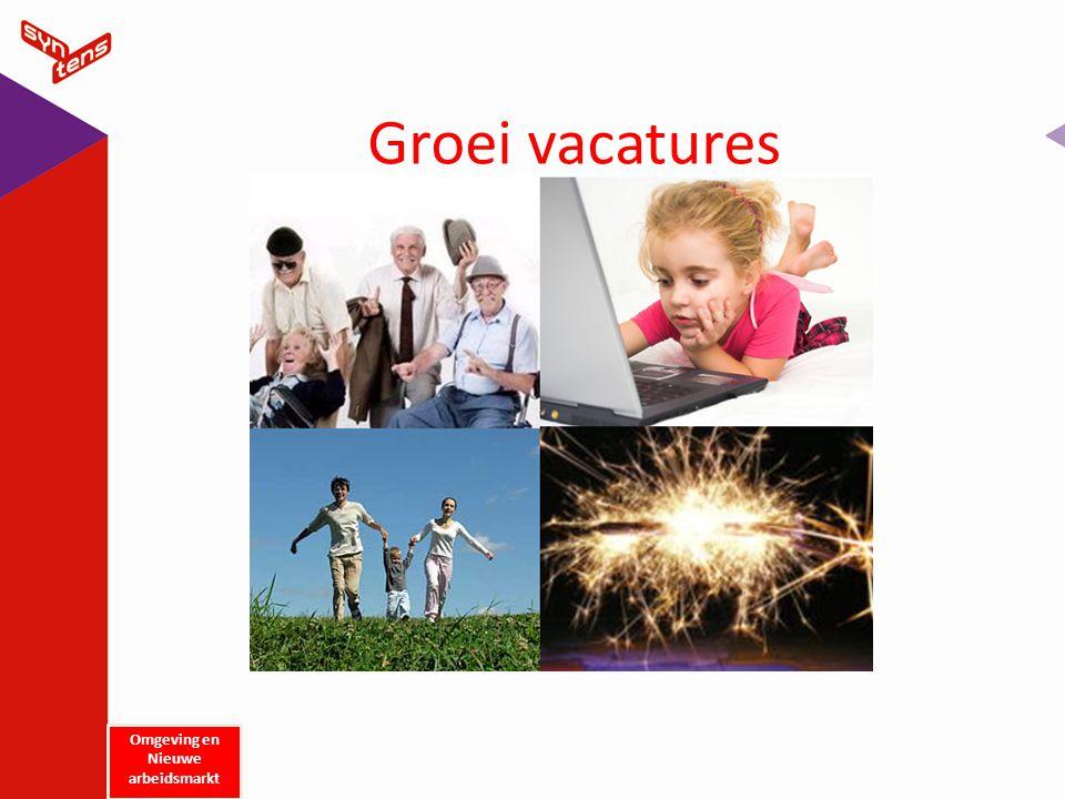 Groei vacatures Koptekst 4-4-2017 Voettekst Omgeving en
