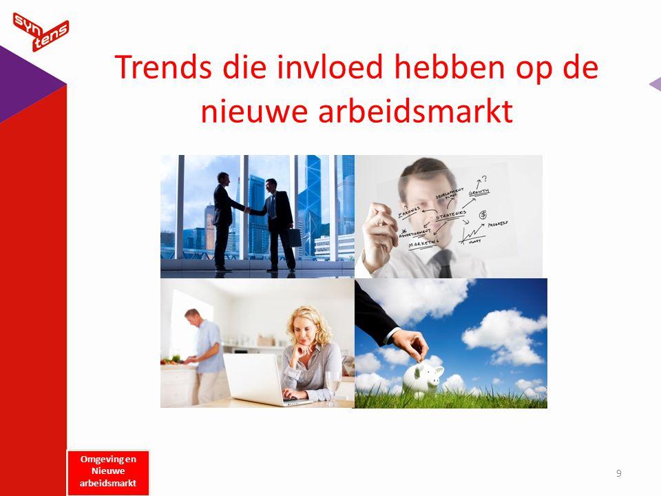 Trends die invloed hebben op de nieuwe arbeidsmarkt