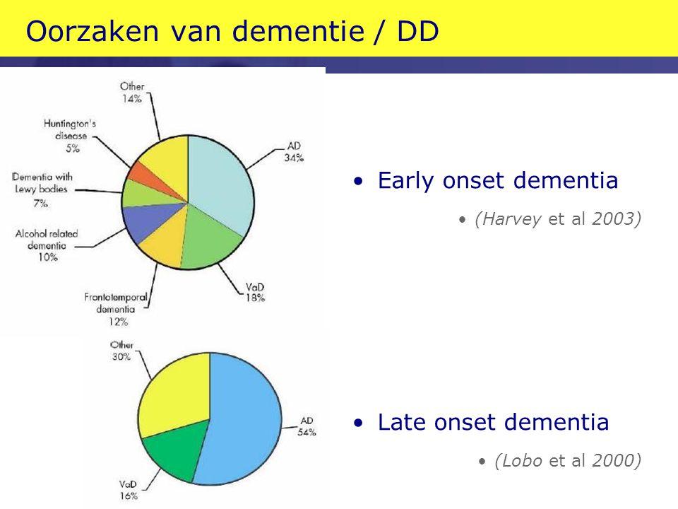 Oorzaken van dementie / DD