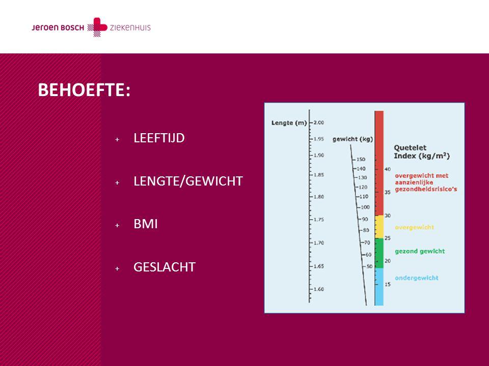 BEHOEFTE: LEEFTIJD LENGTE/GEWICHT BMI GESLACHT
