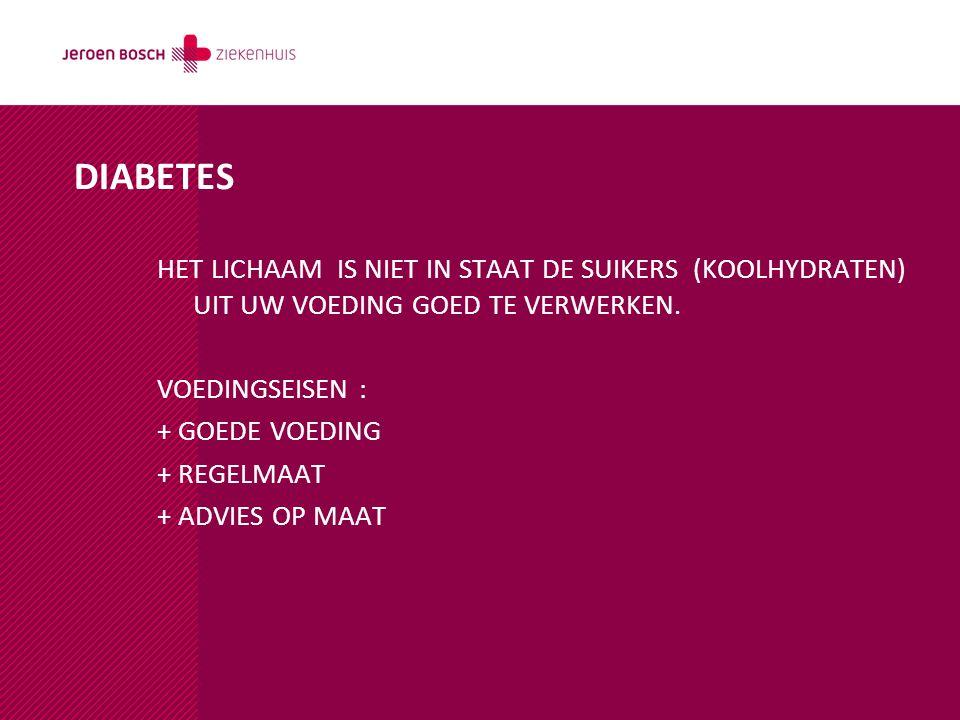 DIABETES HET LICHAAM IS NIET IN STAAT DE SUIKERS (KOOLHYDRATEN) UIT UW VOEDING GOED TE VERWERKEN.