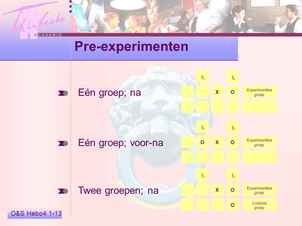Pre-experimenten Eén groep; na Eén groep; voor-na Twee groepen; na