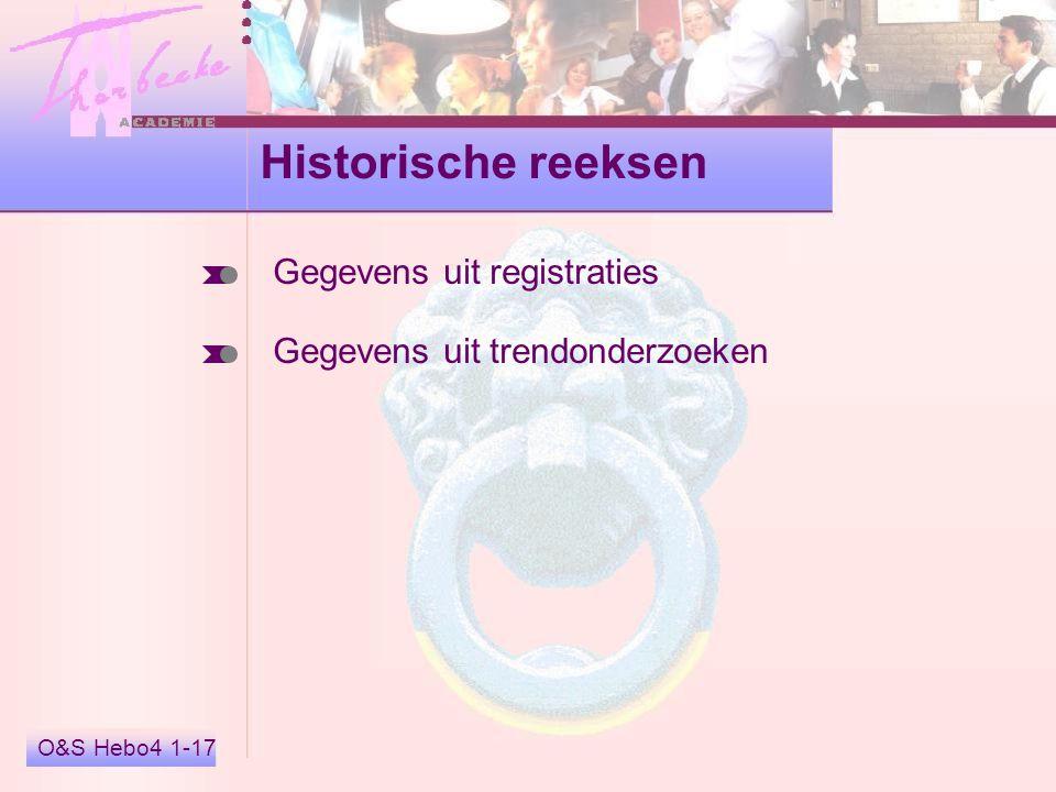 Historische reeksen Gegevens uit registraties