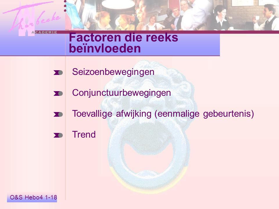 Factoren die reeks beïnvloeden
