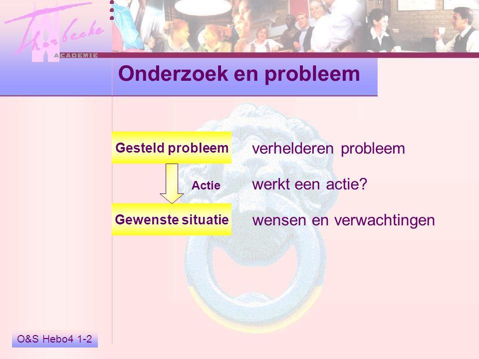 Onderzoek en probleem verhelderen probleem werkt een actie