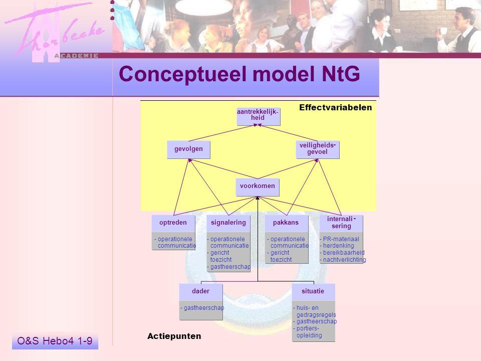 Conceptueel model NtG O&S Hebo4 1-9 Effectvariabelen Actiepunten