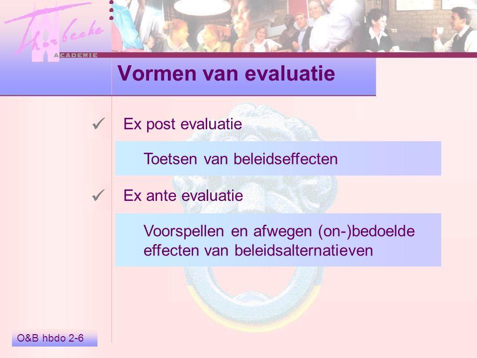 Vormen van evaluatie   Ex post evaluatie Toetsen van beleidseffecten