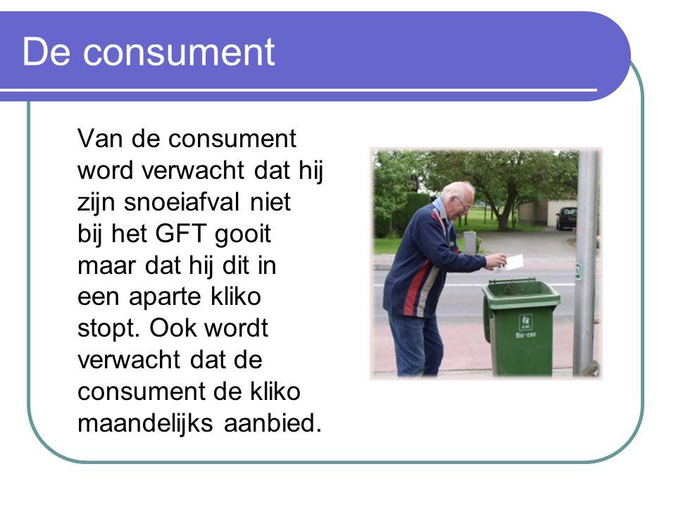 De consument
