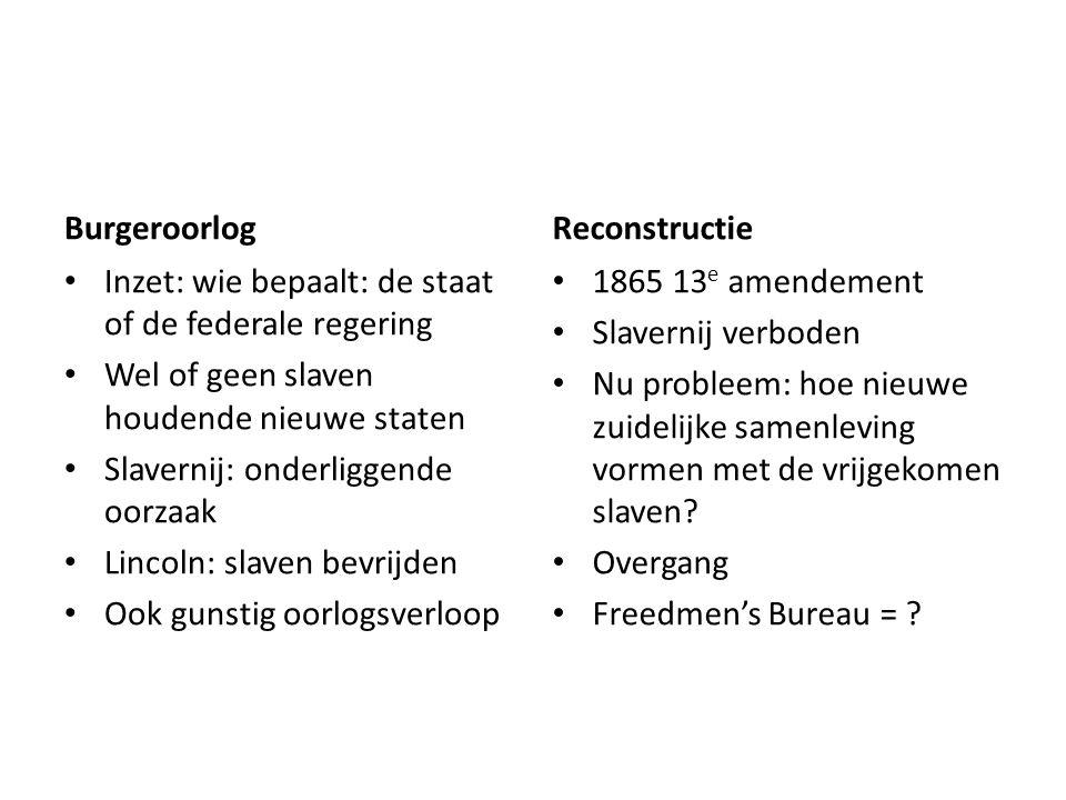 Burgeroorlog Reconstructie. Inzet: wie bepaalt: de staat of de federale regering. Wel of geen slaven houdende nieuwe staten.