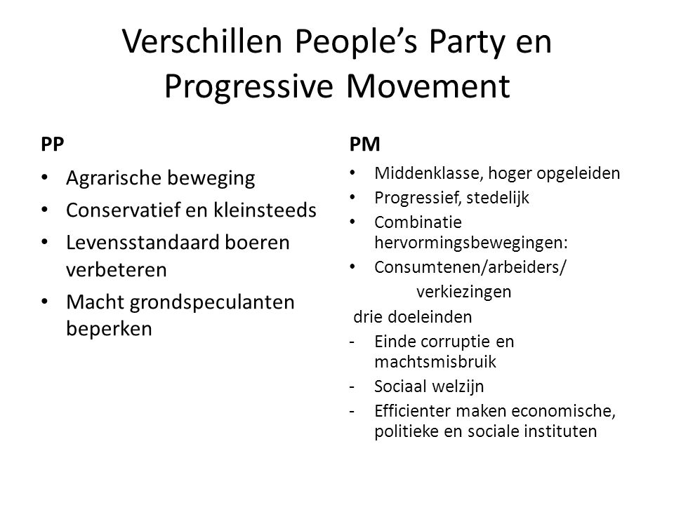 Verschillen People's Party en Progressive Movement