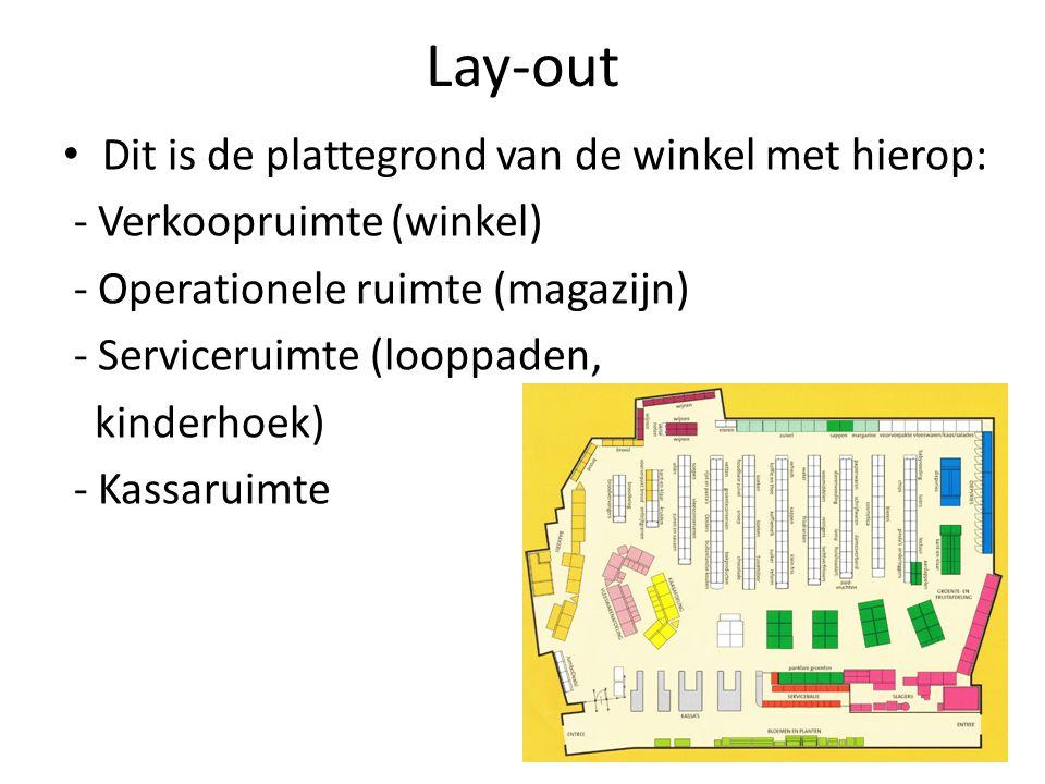 Lay-out Dit is de plattegrond van de winkel met hierop: