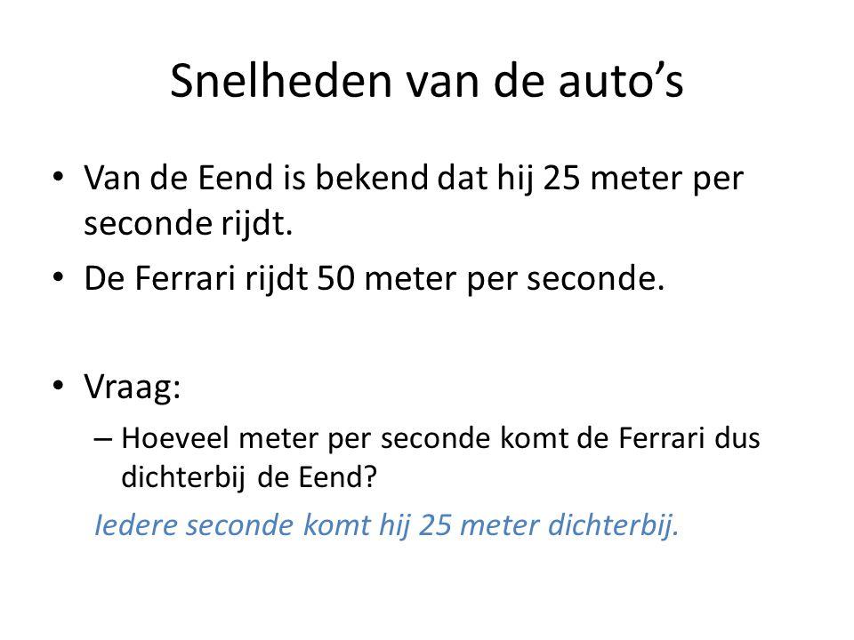 Snelheden van de auto's