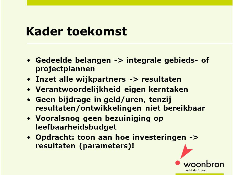 Kader toekomst Gedeelde belangen -> integrale gebieds- of projectplannen. Inzet alle wijkpartners -> resultaten.