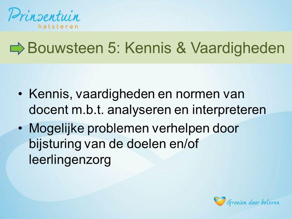 Bouwsteen 5: Kennis & Vaardigheden