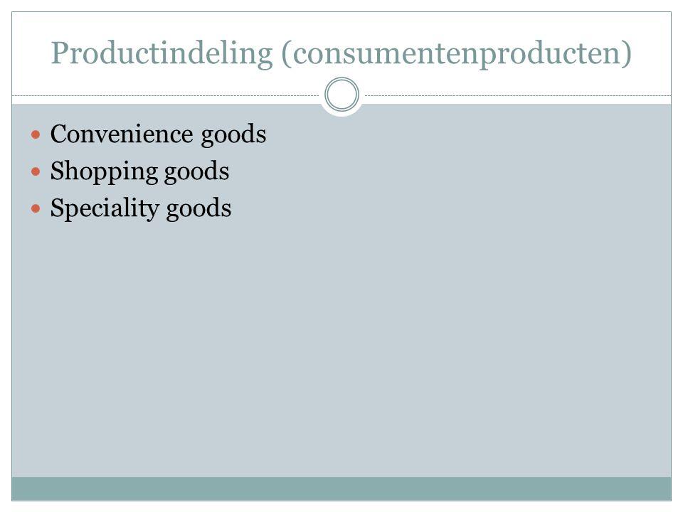 Productindeling (consumentenproducten)