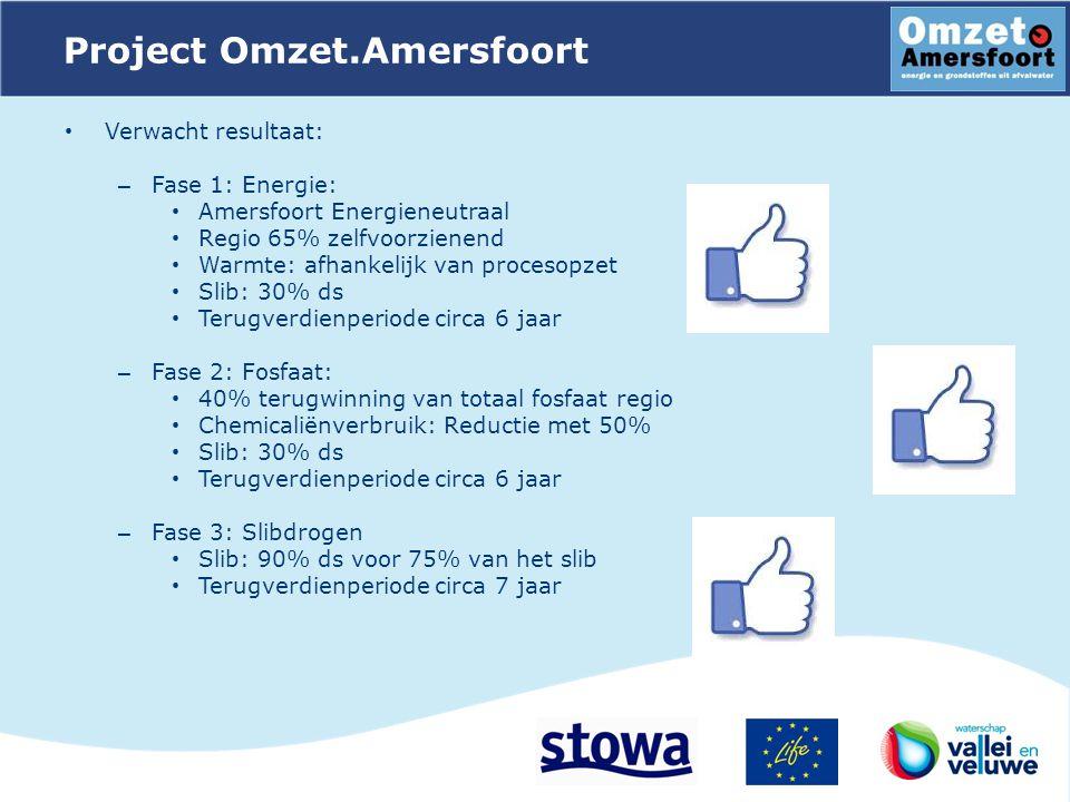 Project Omzet.Amersfoort