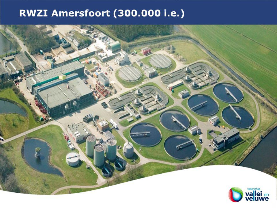 RWZI Amersfoort (300.000 i.e.)